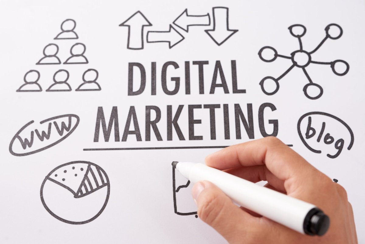 L'importanza del digital marketing per le aziende